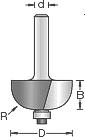 Cove dimensions